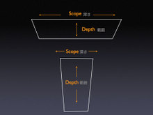 Scope_depth2